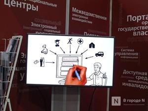 Нижегородская область включилась в работу по применению технологий искусственного интеллекта