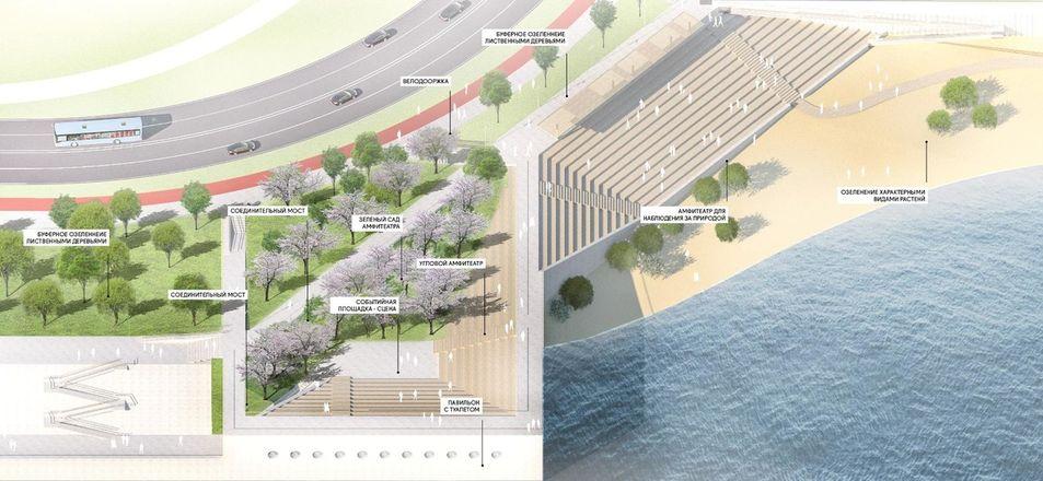 Перезагрузка Волжской набережной: променад, сквер, пляж и никакого шашлыка - фото 7