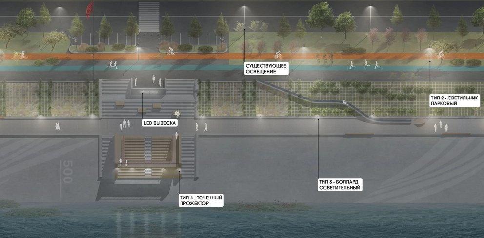 Памп-трек и мост «Петля» появятся на набережной Гребного канала - фото 5