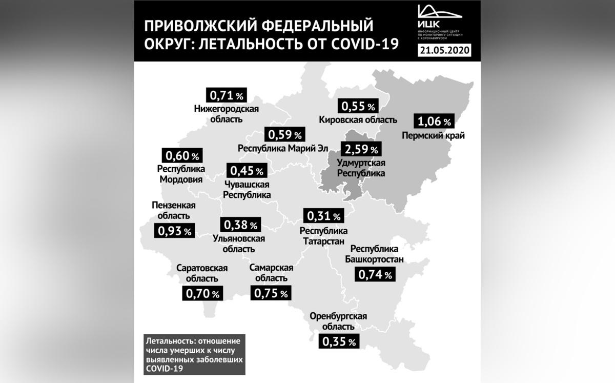 В Нижегородской области выросла летальность от коронавируса - фото 1